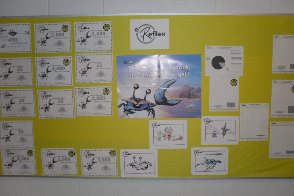 Bulletin board tracks student progress